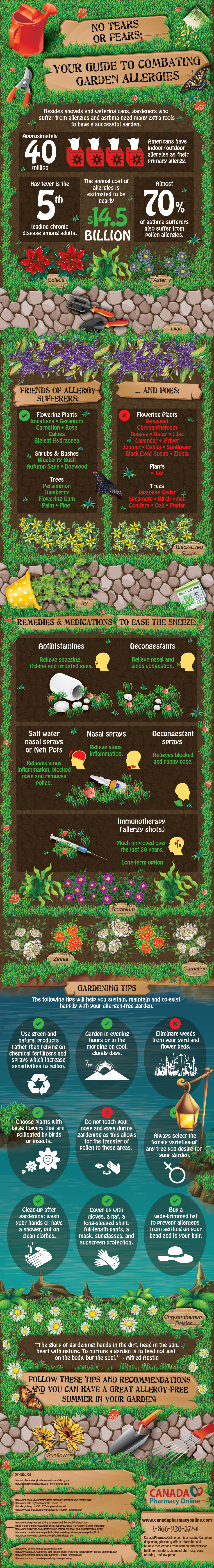 Your Guid to Combating Garden Allergies