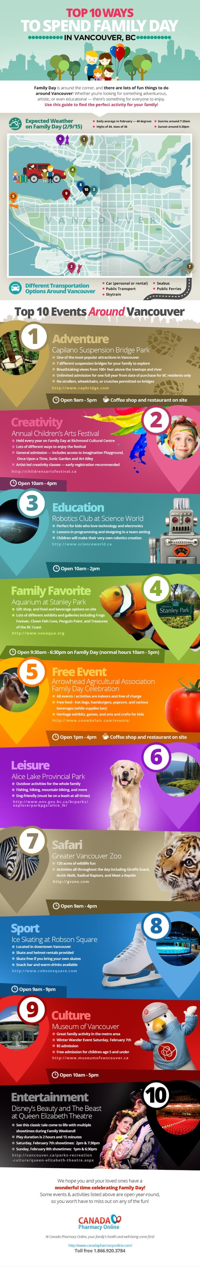 Infographic: Top 10 Ways to Spend Family Day in Vancouver BC