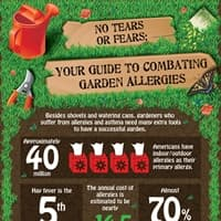 Your Guide to Combating Garden Allergies