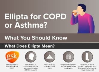 Ellipta for COPD or Asthma? What You Should Know