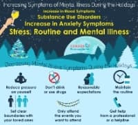 Increasing Symptoms of Mental Illness During the Holidays