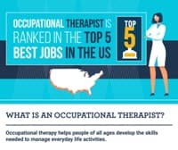 Occupational Therapist Is Ranked in the Top 5 Best Jobs in the US