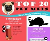 Top 20 Pet Meds from Canada Pharmacy Online